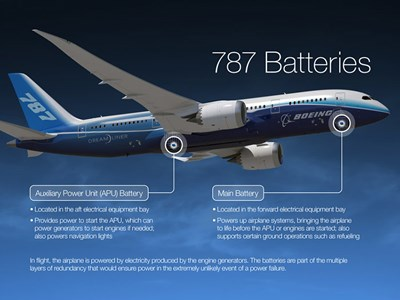 Blog - 787_battery_info_graphics_master-large (Boeing).jpg